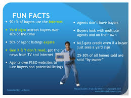 how to sell your own home fsbo bootcamp pt 3