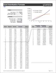Amortization Table With Extra Payments Amortization Formulas In Excel
