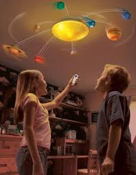 Inflatable Solar System ScienceDump Now Thats Really Cool For - Hanging solar system for kids room