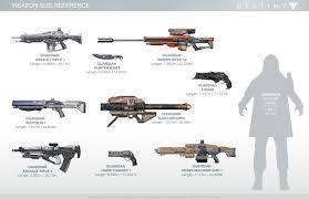 highest light in destiny 2 weapon destiny wiki fandom powered by wikia