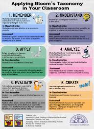 here is a host of infographics quotes lectures and more to