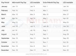 military pay table 2017 military pay dates 2017 off basehousing com