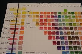 colormix chart upclose jpg 3552 2368 color charts pinterest