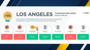 best worst traffic times in socal to drive for thanksgiving abc7