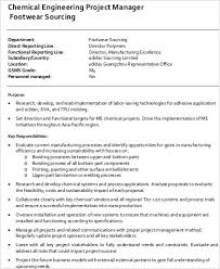 Job Desk Project Manager Project Director Job Description Junior Art Director Job