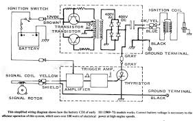 yamaha blaster cdi wiring diagram u2013 the wiring diagram