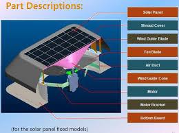 fix pv 12w 12inch attic fan square cover