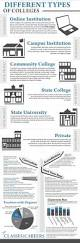 41 best images about future career on pinterest career aptitude