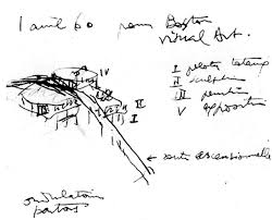 discourse architectural diagrams an investigation in sensory