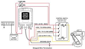 warn atv winch solenoid wiring diagram periodic tables