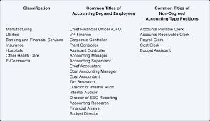 salary requirement in cover letter example