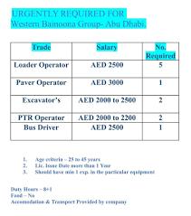Mep Mechanical Engineer Resume Find International Jobs For Indians Work Abroad
