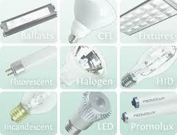 industrial halogen light fixtures lighting resources inc your supplier of industrial long life