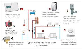 central heating services westbrook central heating systems westbrook