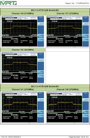 Mobile K He Eda50211 Mobile Computer Test Report 1704rsu05704 Eda50 211 Fcc