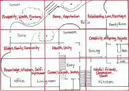 feng shui bagua map placement easy feng shui feng shui floor