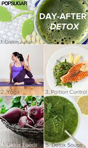 day after detox how to get back on track after thanksgiving