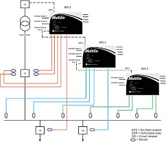ge grid solutions multilin a60