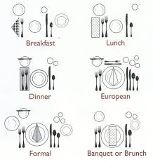 how to set table how to set a table i may be classy enough to need this someday