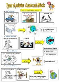 water pollution worksheet worksheets