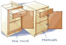 kitchen cabinet door and drawer styles two types of cabinets