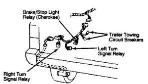 electrical component locator 1984 1991 jeep cherokee xj