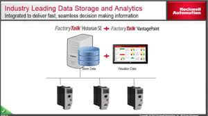 factorytalk manufacturing data analytics rockwell software