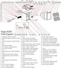 Pony Keg Kegerator Kegco K309b 2 Kegerator 2 Tap Black Beer Keg Refrigerators
