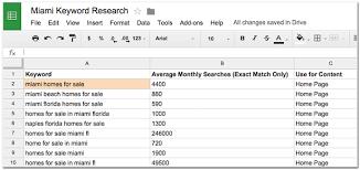 Estate Lead Tracking Spreadsheet by Estate Seo Keywords Spreadsheet