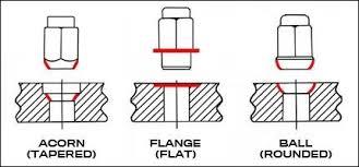 2001 dodge ram 1500 lug pattern bolt pattern guide and lug nut chart
