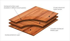 quality engineered hardwood flooring hardwood bargains wood floors