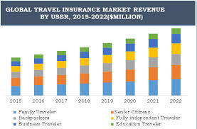 traveler insurance images Growing number of business travelers shall stride the travel jpg