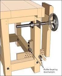 woodworking vise benchcrafted glide leg vise hardware lee