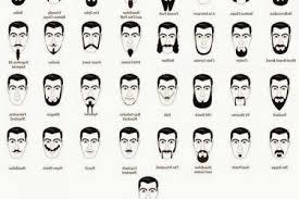 mens haircuts chart black men haircuts chart images haircuts for men and women