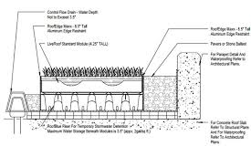 Handrail Construction Detail Detail Drawings Liveroof Hybrid Green Roofs