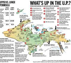 Map Of Mackinac Island Super Cool Infographic Highlighting Facts About Michigan U0027s Upper