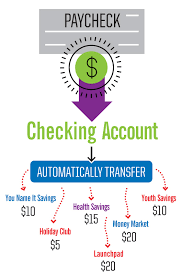 dupaco credit union systematic savings savings account