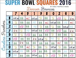 super bowl squares 2016 denver broncos vs carolina panthers