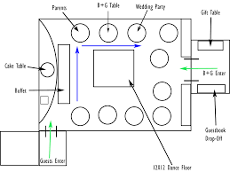 wedding reception floor plan ideas home design u0026 interior design