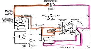 diagrams 908500 washing machine motor wiring diagram u2013 washing