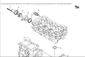 john deere gator starter wiring diagram lefuro com
