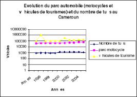 prevention routiere siege auto memoire les défis de la sécurité routière en milieux urbain