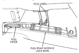 2000 honda accord fuel filter dodge stratus questions where does a fuel filter go on a 2001