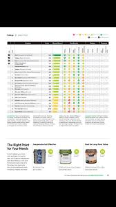 consumer reports best paint for kitchen cabinets pin on caitlin s all collection