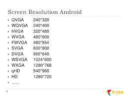 android resolution supporting multi screen in android
