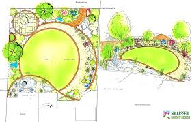 Design A Garden Layout Garden Layout Design Garden Design Plans App Sdgtracker