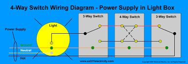 wiring diagrams for residential electrical wi