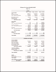 Personal Financial Statement Spreadsheet 9 Pro Forma Financial Statements Template Template Update234