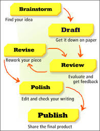 kids essay examples