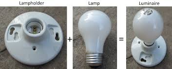 Light Bulb Ceiling Fixture Home Inspector Easy Alternative To An Exposed Light Bulb In The